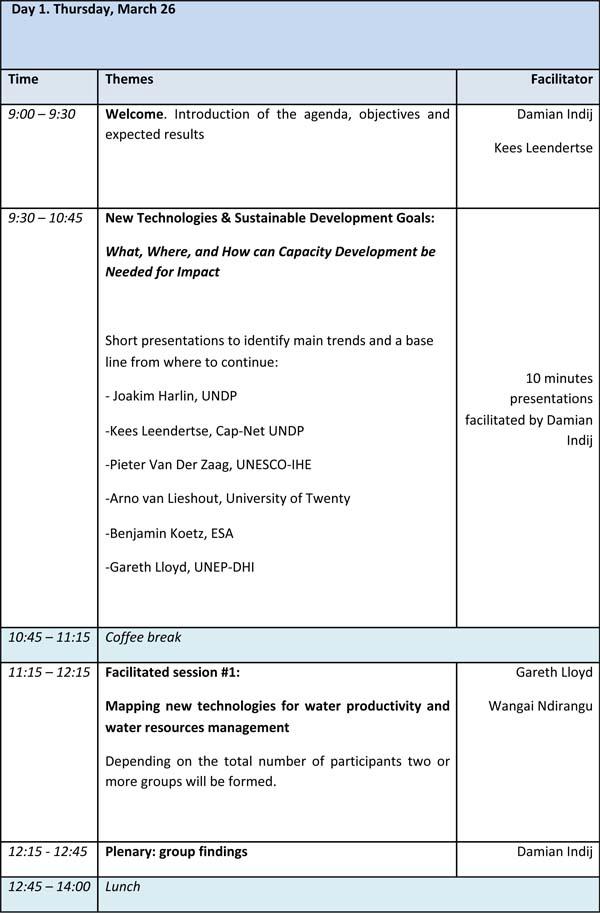 part 1 schedule