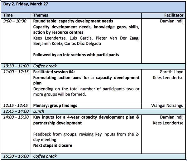 part 2 schedule